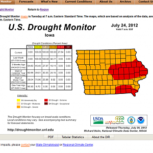5846-drought Monitor